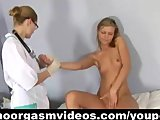 Gyno orgasm research